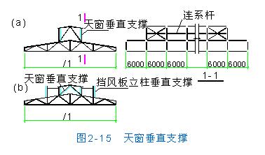 房屋结构设计---单层工业厂房