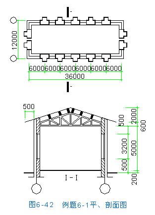 房屋结构设计--砌体房屋的结构形式和内力分析