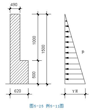 [转载]房屋结构设计--无筋砌体结构的承载力和构造--轴心受拉,受弯和